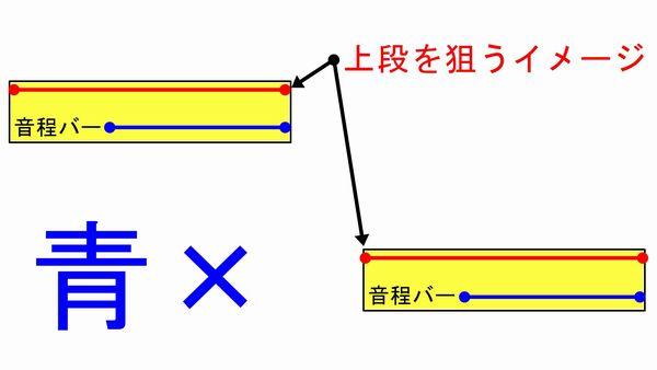 音程バーの上段を狙う図