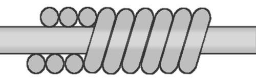ラウンドワウンドの構造図イラスト